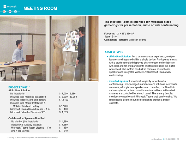 Microsoft meeting room overview